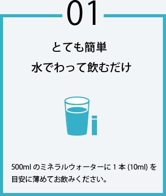 とても簡単、水でわって飲むだけ